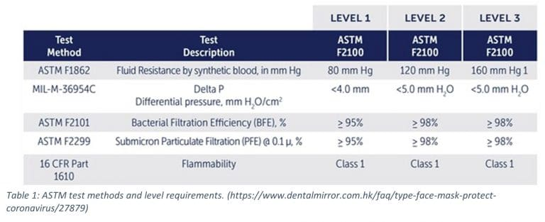 astm test methods